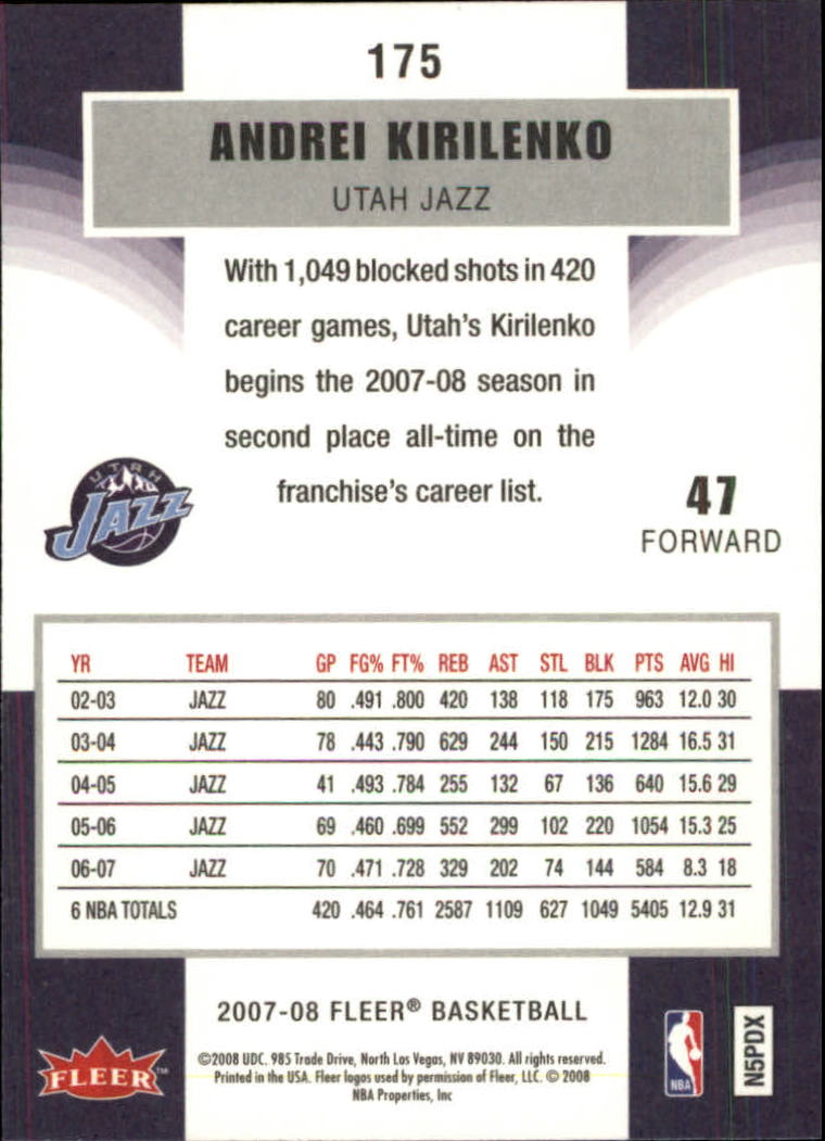 2007-08-Fleer-Basketball-1-250-Your-Choice-GOTBASEBALLCARDS thumbnail 315