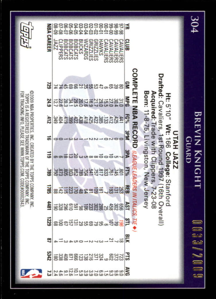 2009-10 Topps Gold #304 Brevin Knight back image