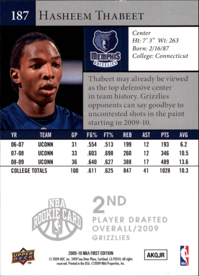 2009-10 Upper Deck First Edition #187 Hasheem Thabeet RC back image