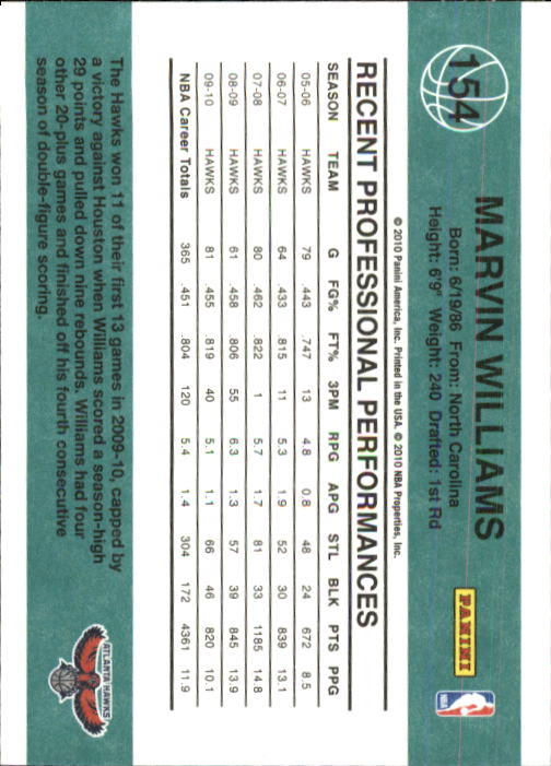 2010-11 Donruss #154 Marvin Williams back image