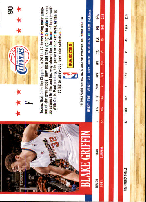 2011-12 Hoops #90 Blake Griffin back image