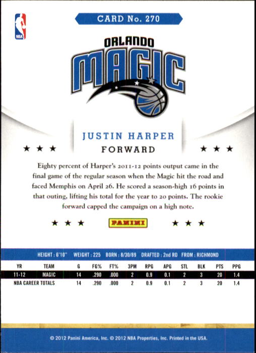 2012-13 Hoops #270 Justin Harper RC back image