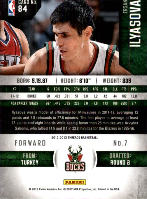 2012-13 Panini Threads #84 Ersan Ilyasova back image