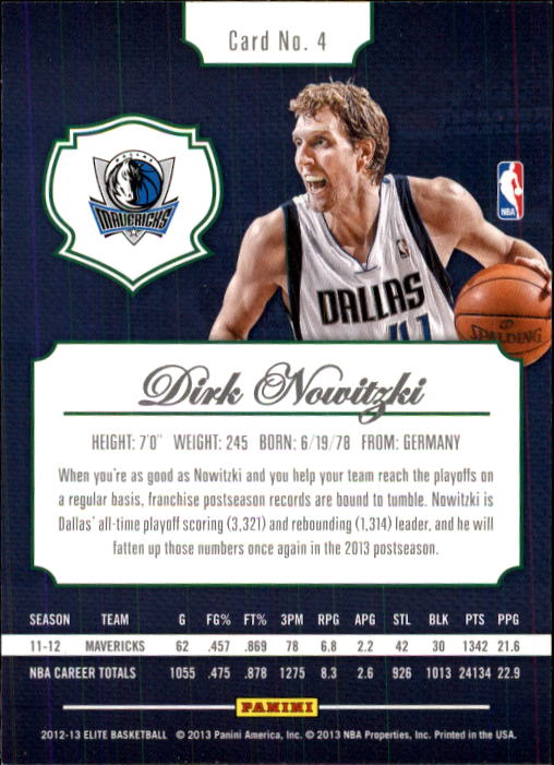 2012-13 Elite #4 Dirk Nowitzki back image