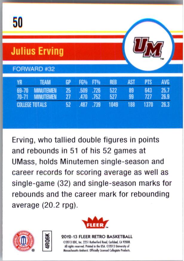 2012-13 Fleer Retro #50 Julius Erving back image