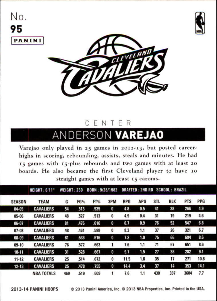 2013-14 Hoops #95 Anderson Varejao back image