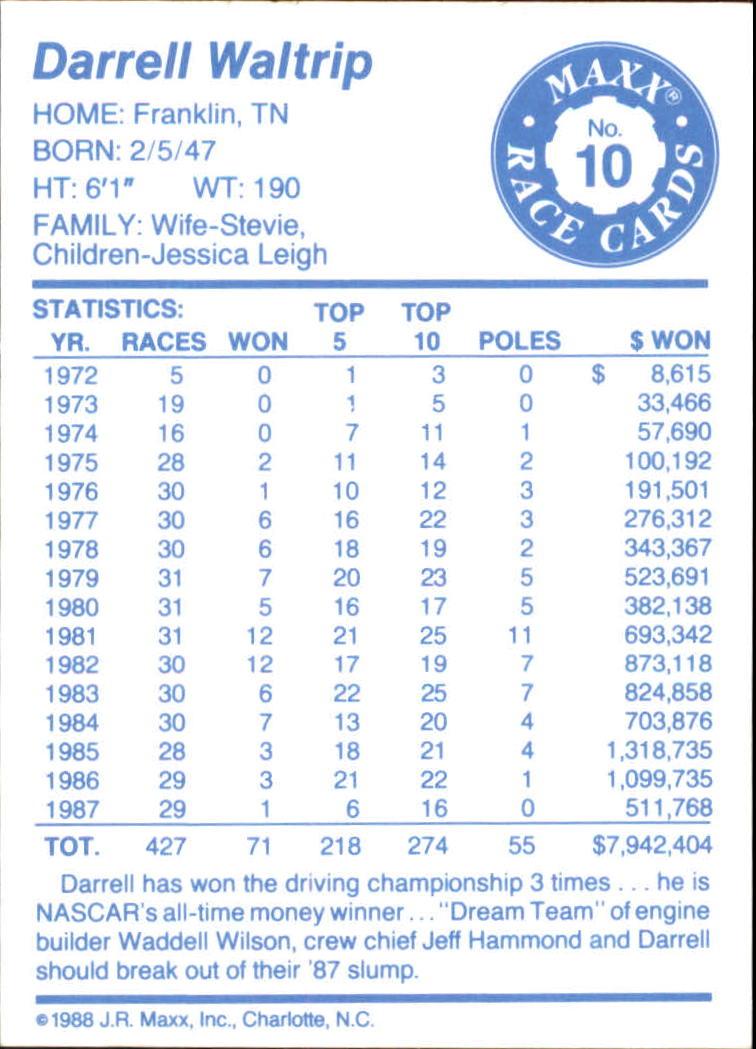 1988 Maxx Charlotte #10 Darrell Waltrip RC back image