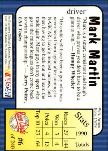 1991 Maxx #6 Mark Martin back image