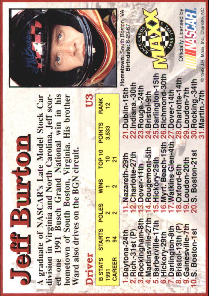 1992 Maxx Black Update #U3 Jeff Burton back image