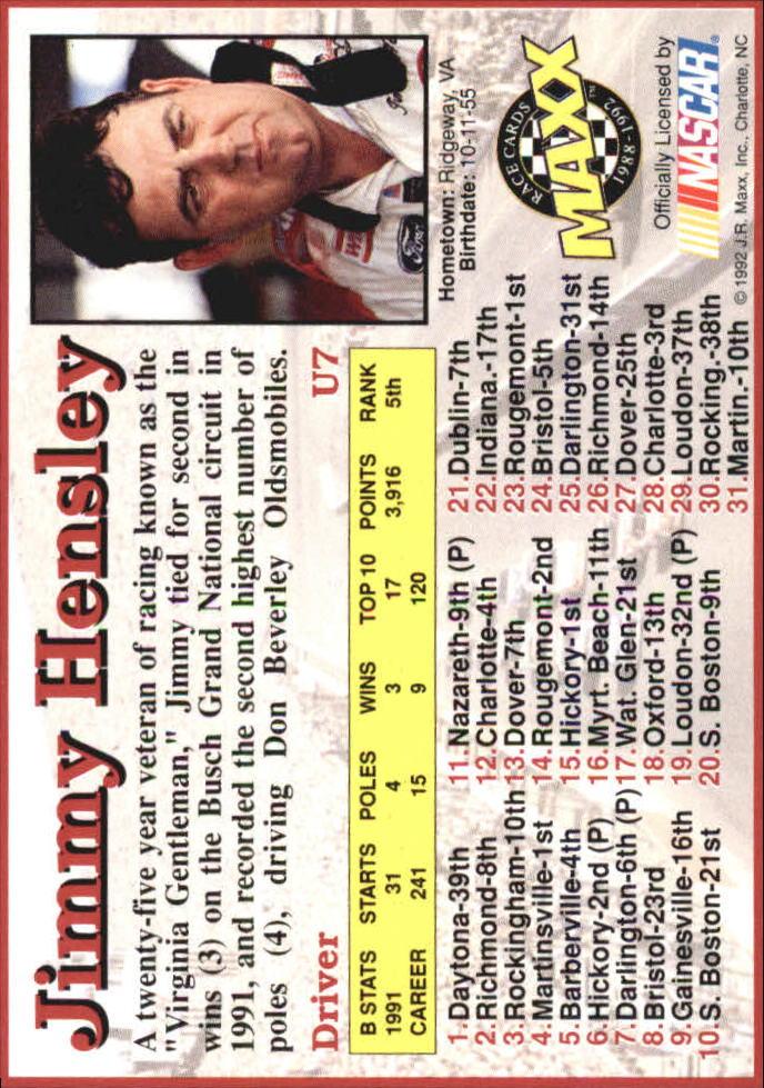 1992 Maxx Black Update #U7 Jimmy Hensley back image