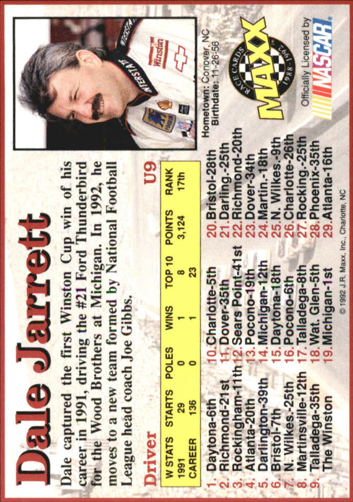1992 Maxx Black Update #U9 Dale Jarrett back image