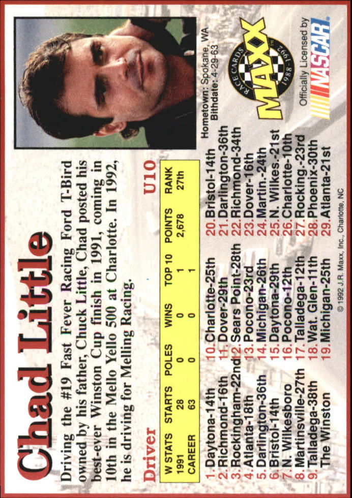 1992 Maxx Black Update #U10 Chad Little back image