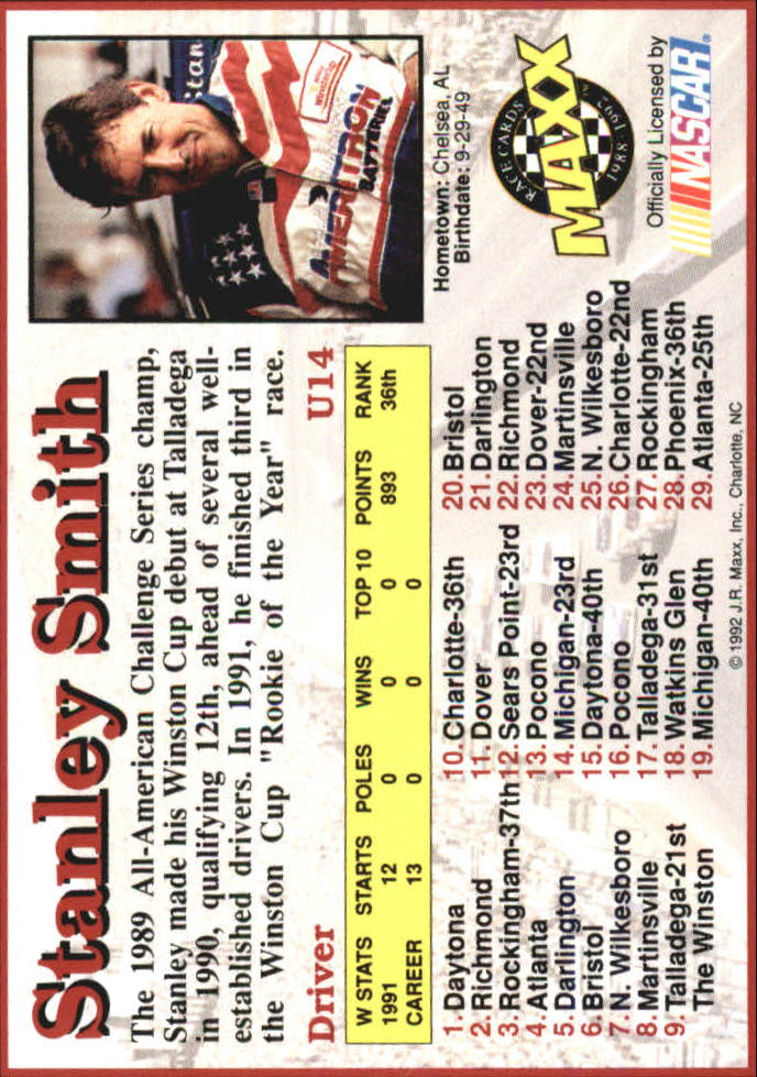 1992 Maxx Black Update #U14 Stanley Smith back image