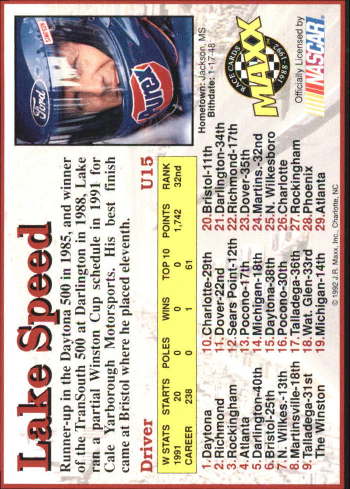 1992 Maxx Black Update #U15 Lake Speed back image