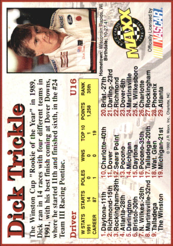 1992 Maxx Black Update #U16 Dick Trickle back image
