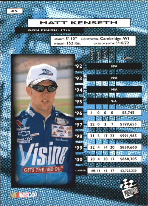 2001 Press Pass #45 Matt Kenseth back image
