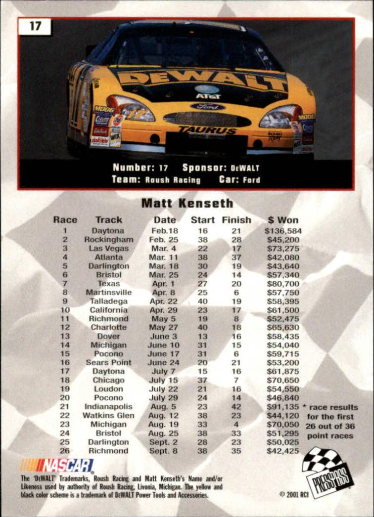 2002 Press Pass #17 Matt Kenseth back image