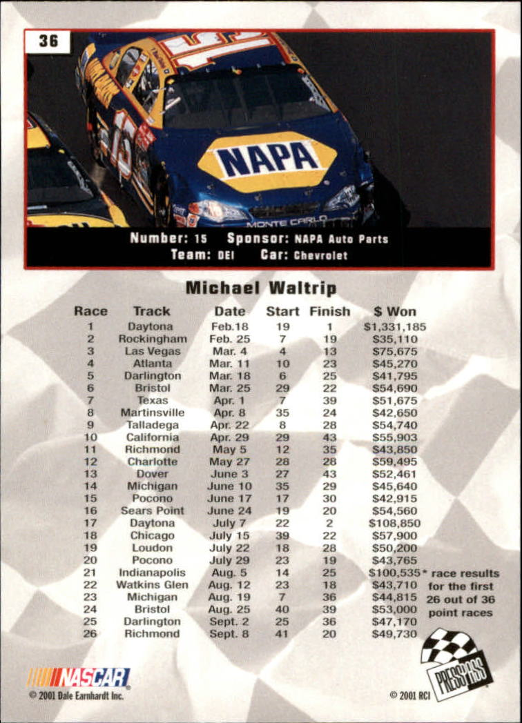 2002 Press Pass #36 Michael Waltrip back image