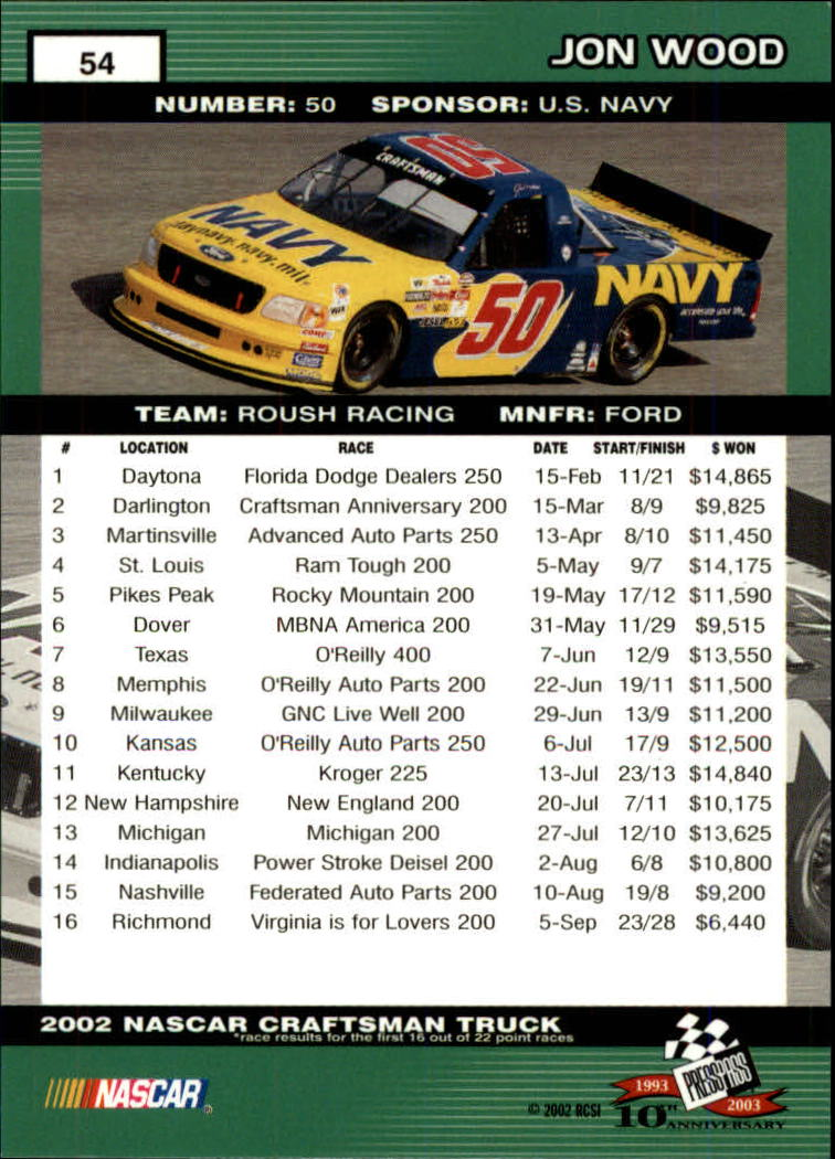 2003-Press-Pass-Racing-Eclipse-Stealth-Inserts-You-Pick-Buy-10-cards-FREE-SHIP thumbnail 5