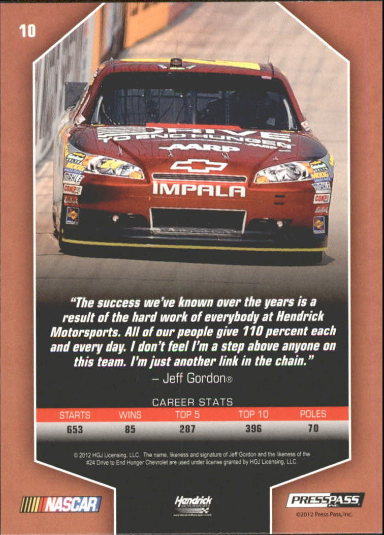 2012 Total Memorabilia #10A Jeff Gordon/(Drive to End Hunger) back image