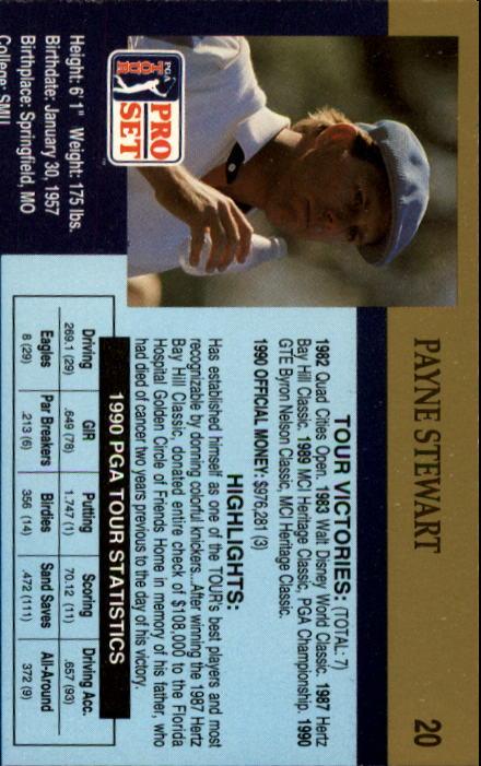 1990 Pro Set #20 Payne Stewart RC back image