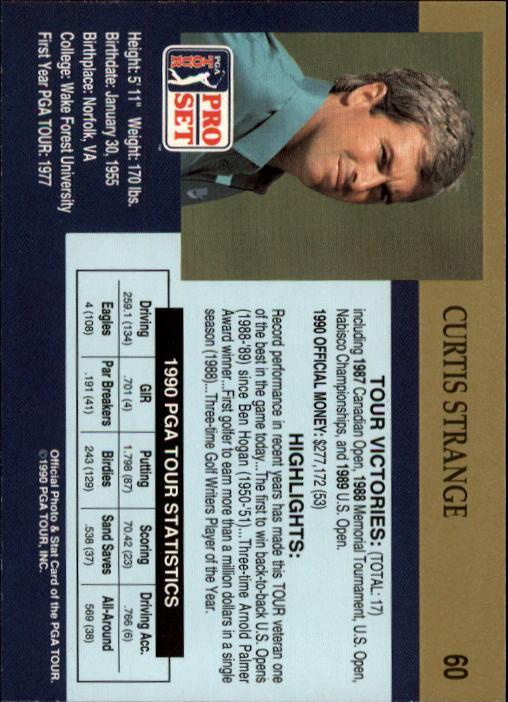 1990 Pro Set #60 Curtis Strange back image