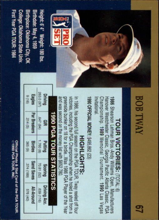 1990 Pro Set #67 Bob Tway RC back image