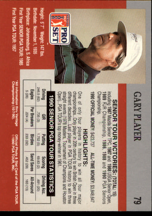 1990 Pro Set #79 Gary Player RC back image