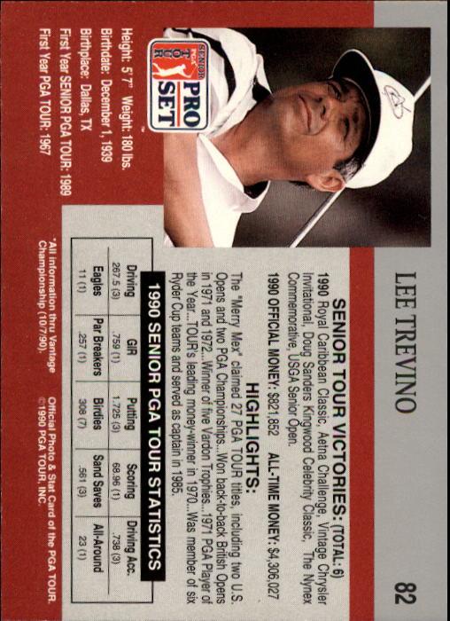 1990 Pro Set #82 Lee Trevino back image