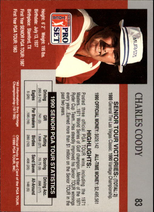 1990 Pro Set #83 Charles Coody back image