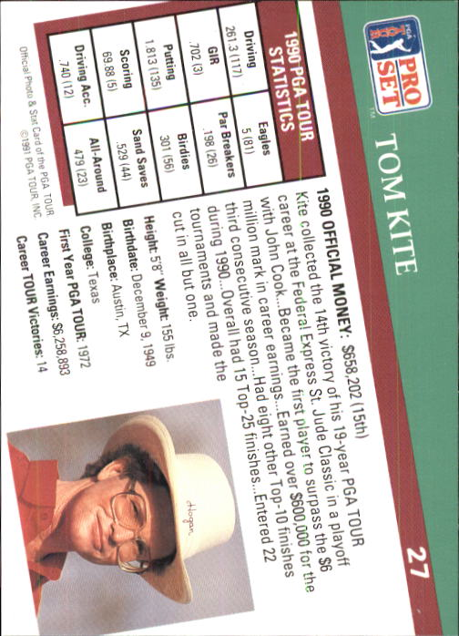 1991 Pro Set #27 Tom Kite back image