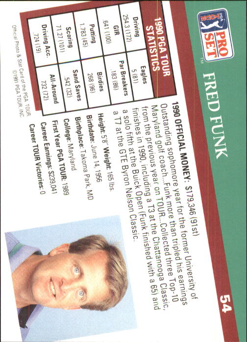 1991 Pro Set #54 Fred Funk RC back image