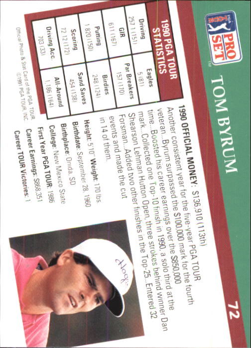 1991 Pro Set #72 Tom Byrum RC back image