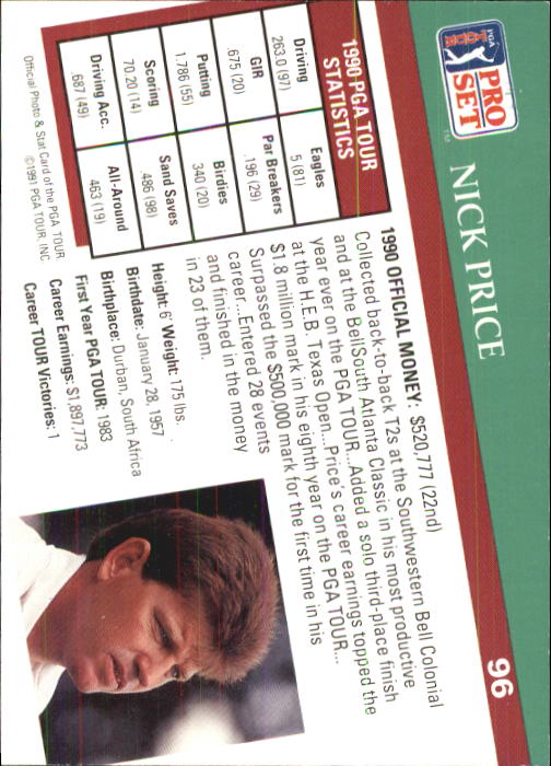 1991 Pro Set #96 Nick Price back image