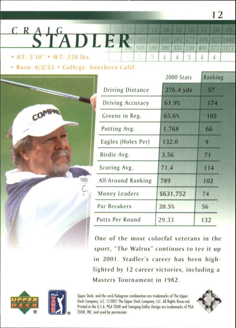 2001 Upper Deck #12 Craig Stadler back image