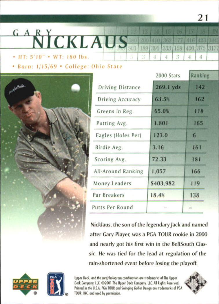 2001 Upper Deck #21 Gary Nicklaus RC back image