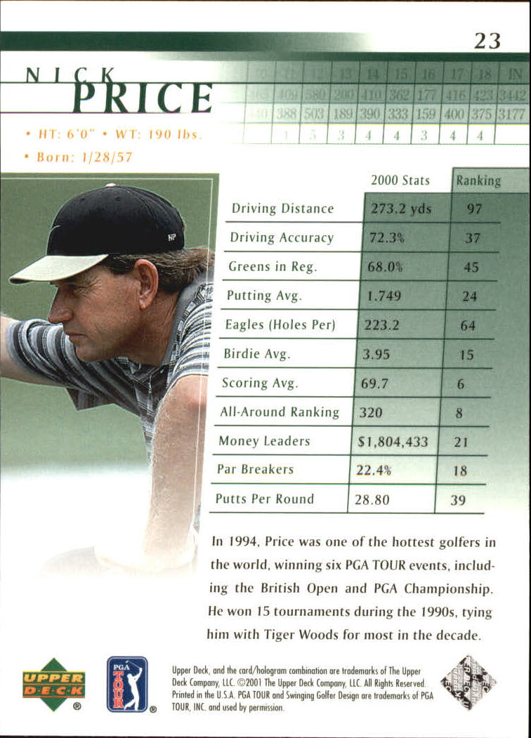 2001 Upper Deck #23 Nick Price back image