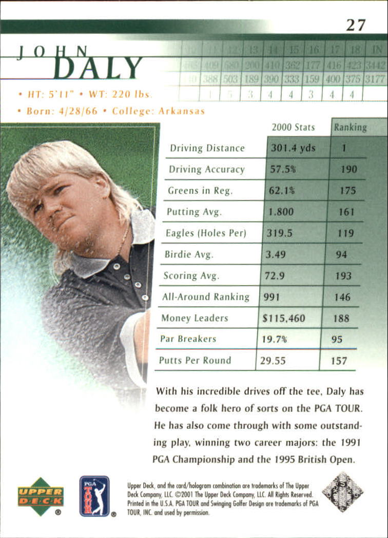 2001 Upper Deck #27 John Daly back image
