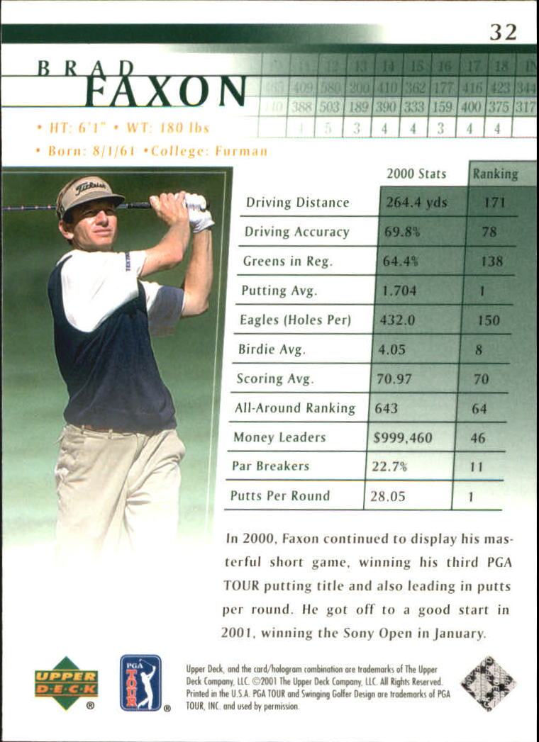 2001 Upper Deck #32 Brad Faxon back image