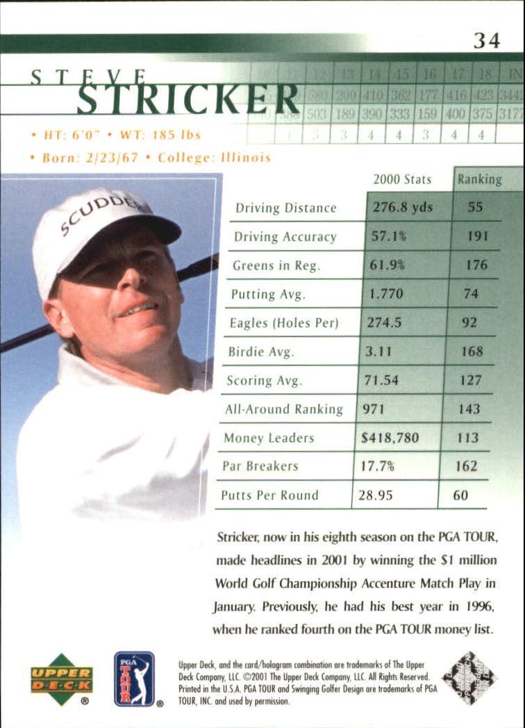 2001 Upper Deck #34 Steve Stricker RC back image
