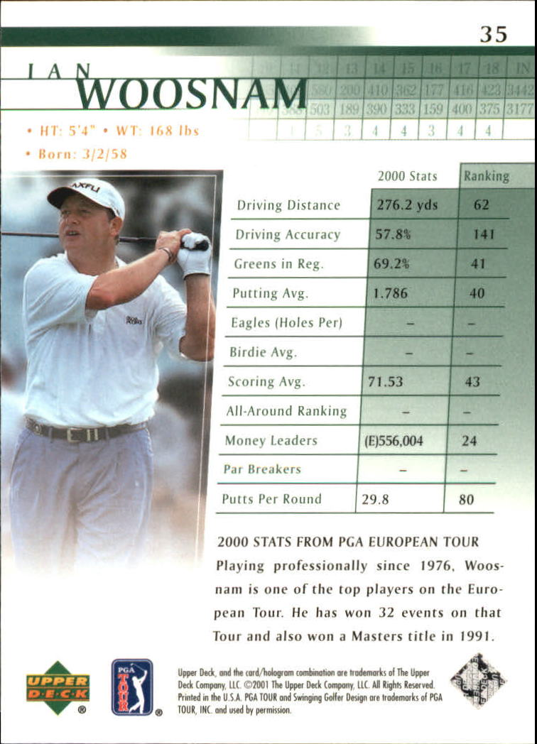 2001 Upper Deck #35 Ian Woosnam back image