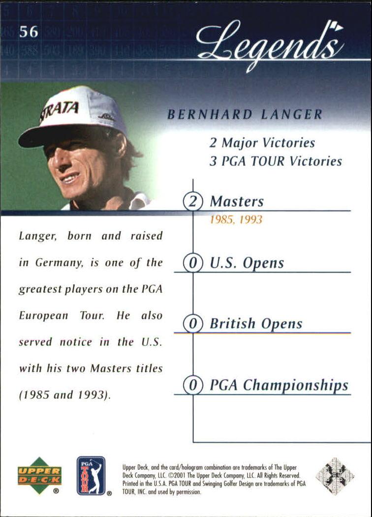 2001 Upper Deck #56 Bernhard Langer back image