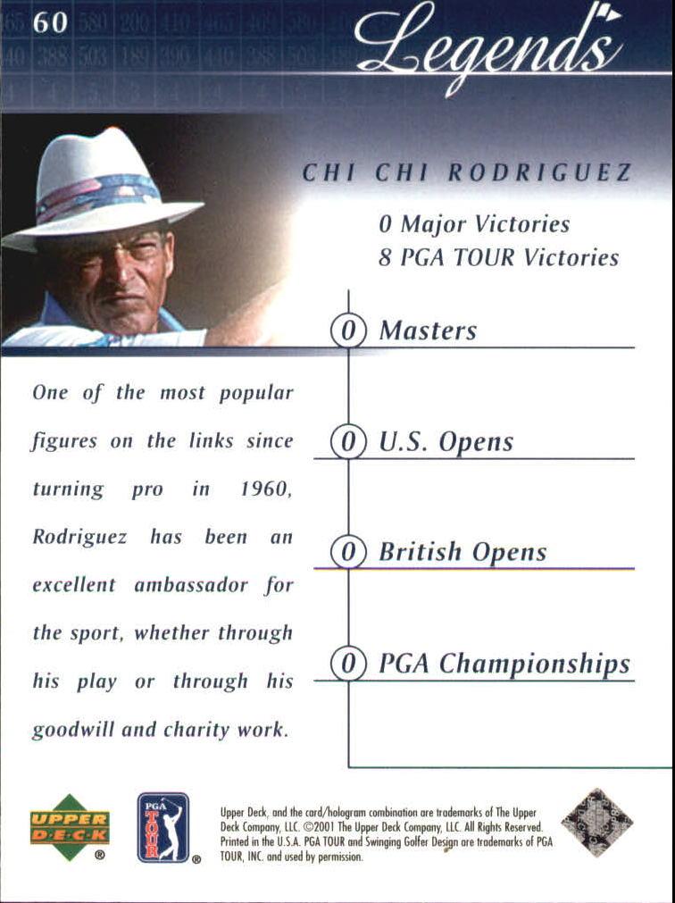 2001 Upper Deck #60 Chi Chi Rodriguez back image