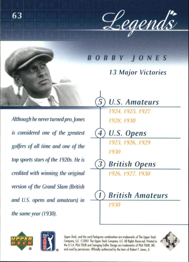 2001 Upper Deck #63 Bobby Jones back image