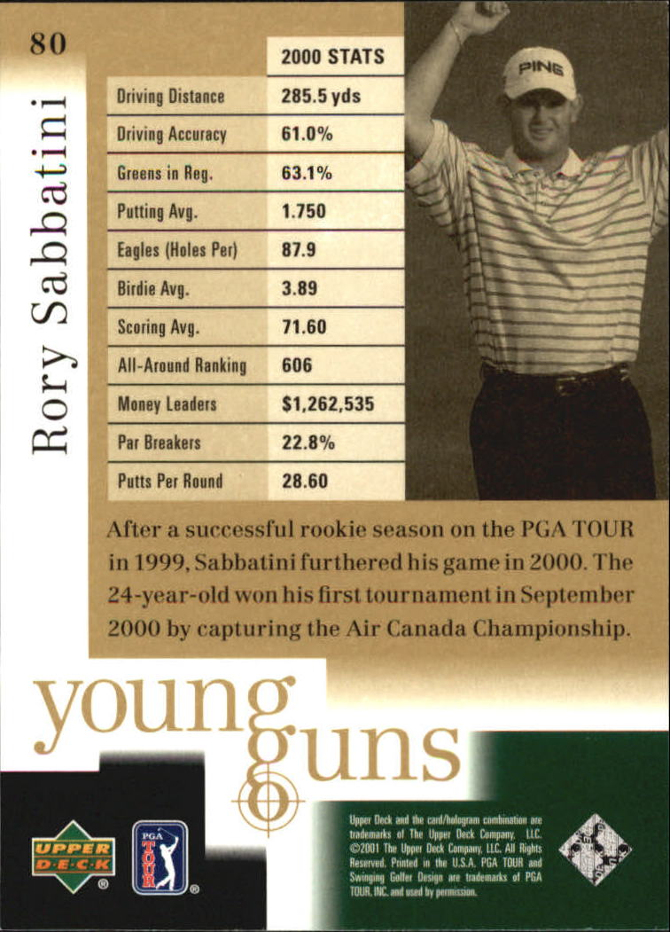 2001 Upper Deck #80 Rory Sabbatini YG RC back image