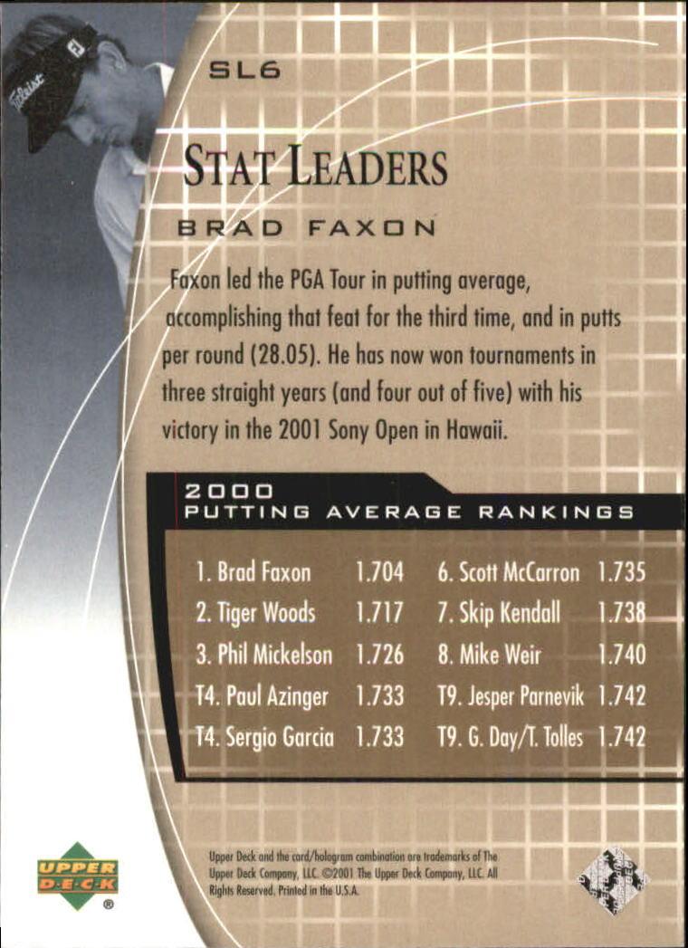 2001 Upper Deck Stat Leaders #SL6 Brad Faxon back image