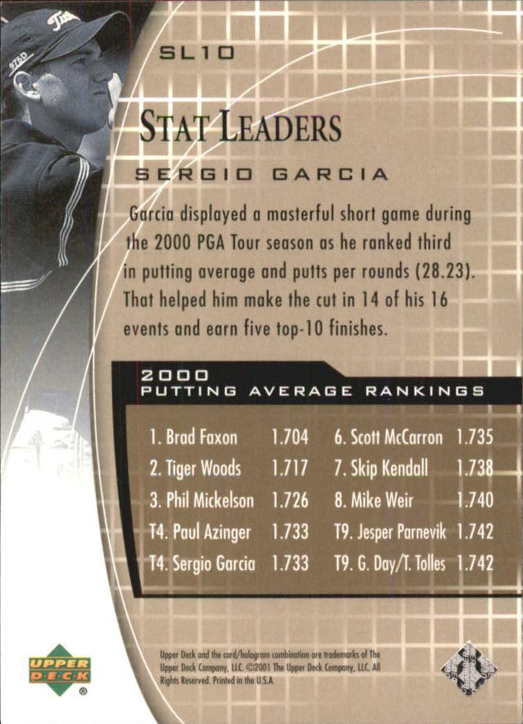 2001 Upper Deck Stat Leaders #SL10 Sergio Garcia back image