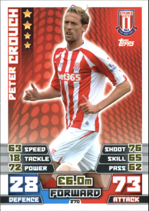 2014-15 Topps Match Attax English Premier League #270 Peter Crouch