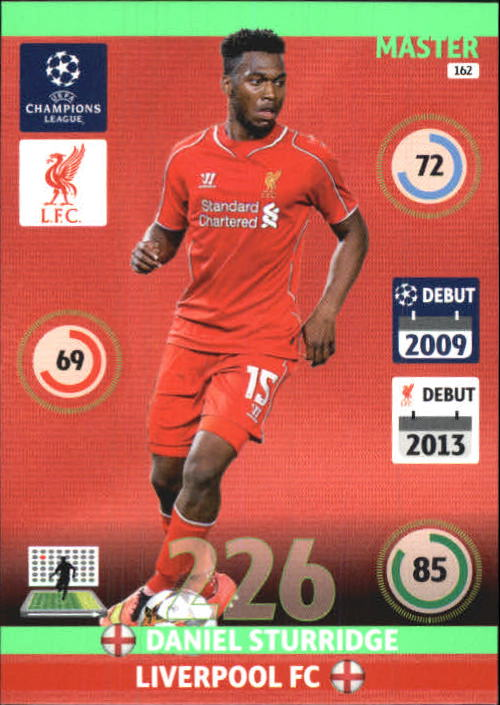 SOCCER POSTER Daniel Sturridge Liverpool 2014-2015