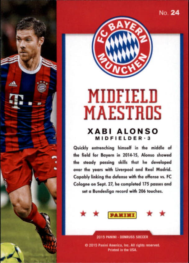 2015-Donruss-Soccer-Inserts-Special-Cards-You-Pick-Buy-10-cards-FREE-SHIP thumbnail 197